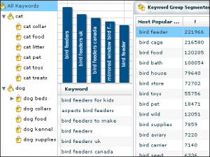 WordStream - Group Keywords