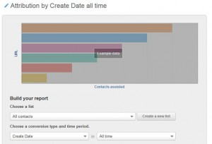 HubSpot Attribution Report Creation