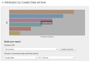 HubSpot Attribution Report Creation