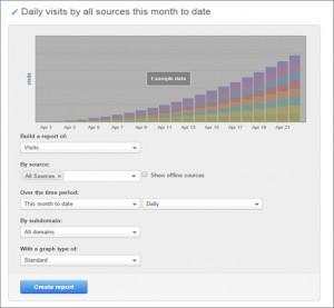 HubSpot Create Sources Report