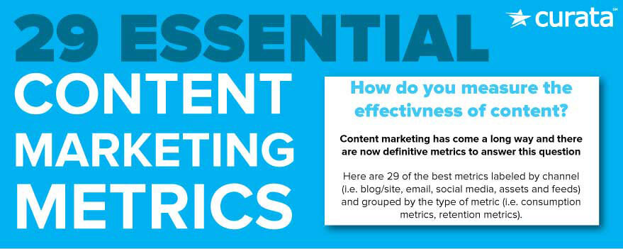 29 Essential Content Marketing Metrics [Infographic]