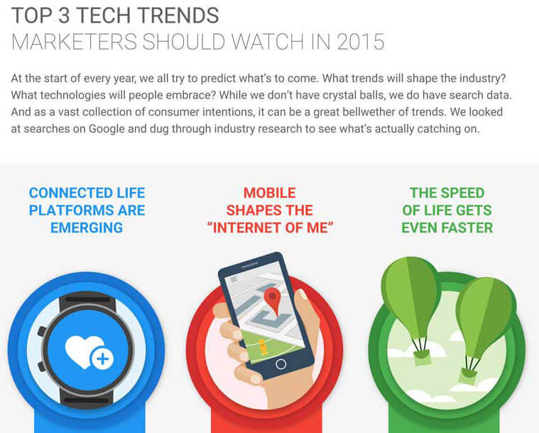 Top 3 Tech Trends for Marketers [Infographic]