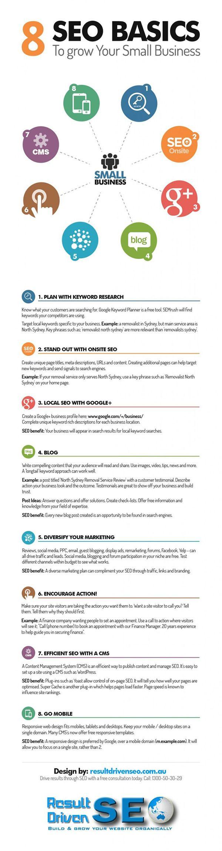 8 SEO Basics