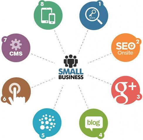 8 SEO Basics to Grow Your Small Business [Infographic]